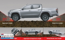 2019 MITSUBISHI TRITON VGT MIVEC 4x4 Discount Std 4K + Additional