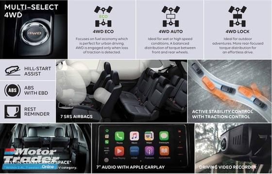2018 MITSUBISHI OUTLANDER 4WD SUV Discount 8K + Free iPhone