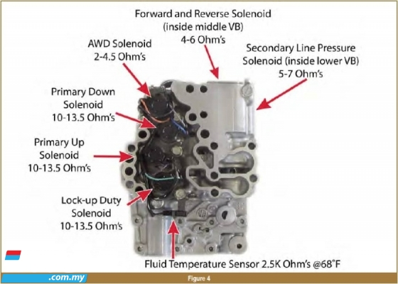 Subaru xv 20.auto cvt valve body solenoid switch AUTOMATIC TRANSMISSION GEARBOX PARTS REPAIR SERVICE